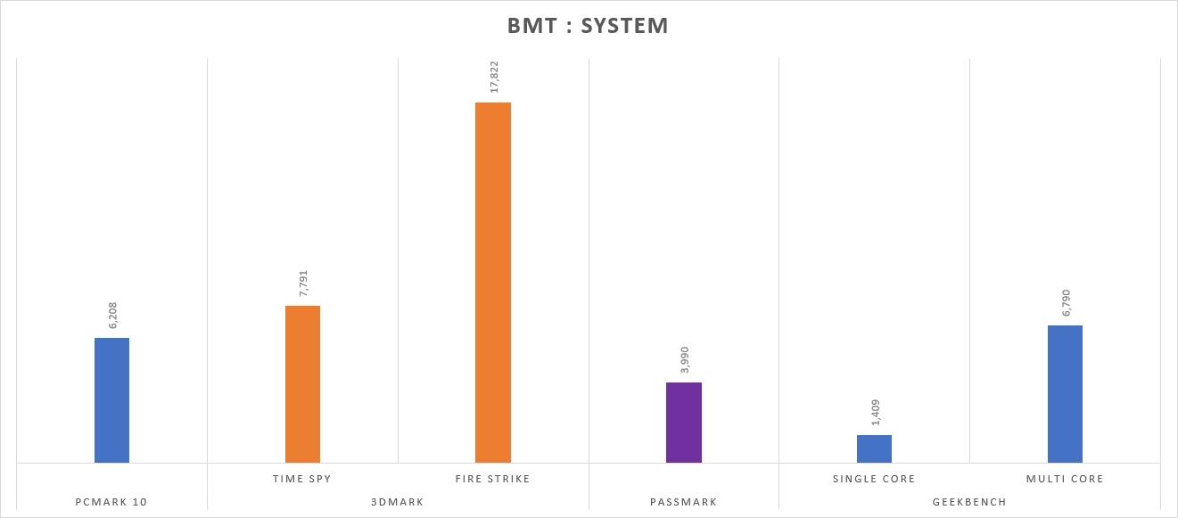 bmt-system.jpg