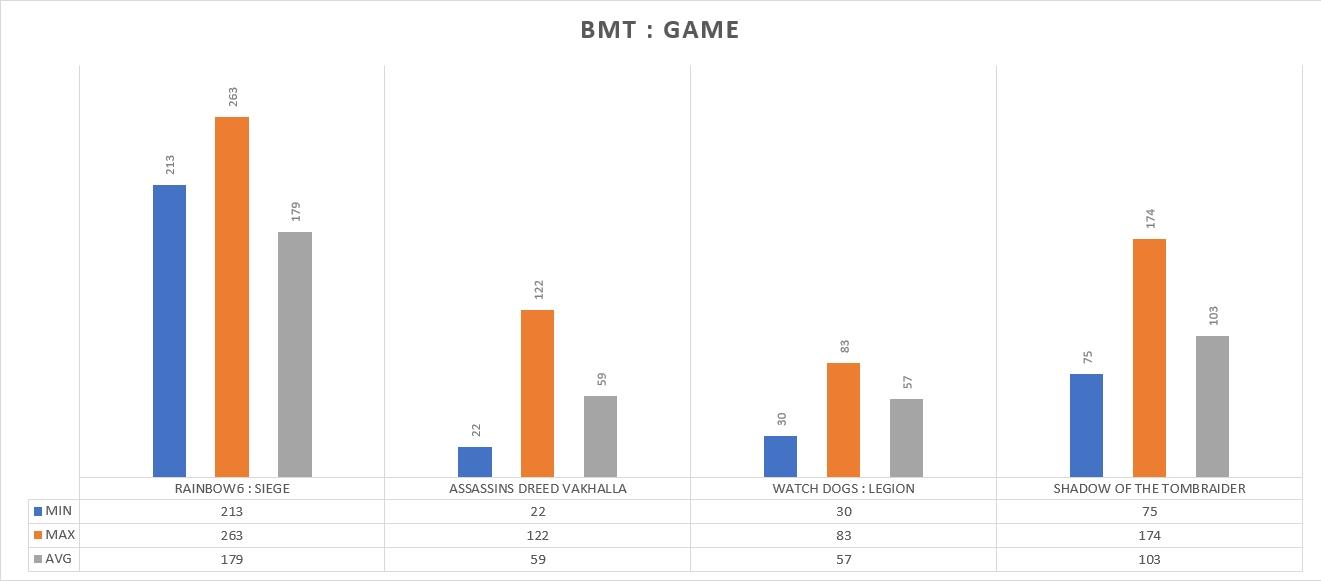 bmt-game.jpg