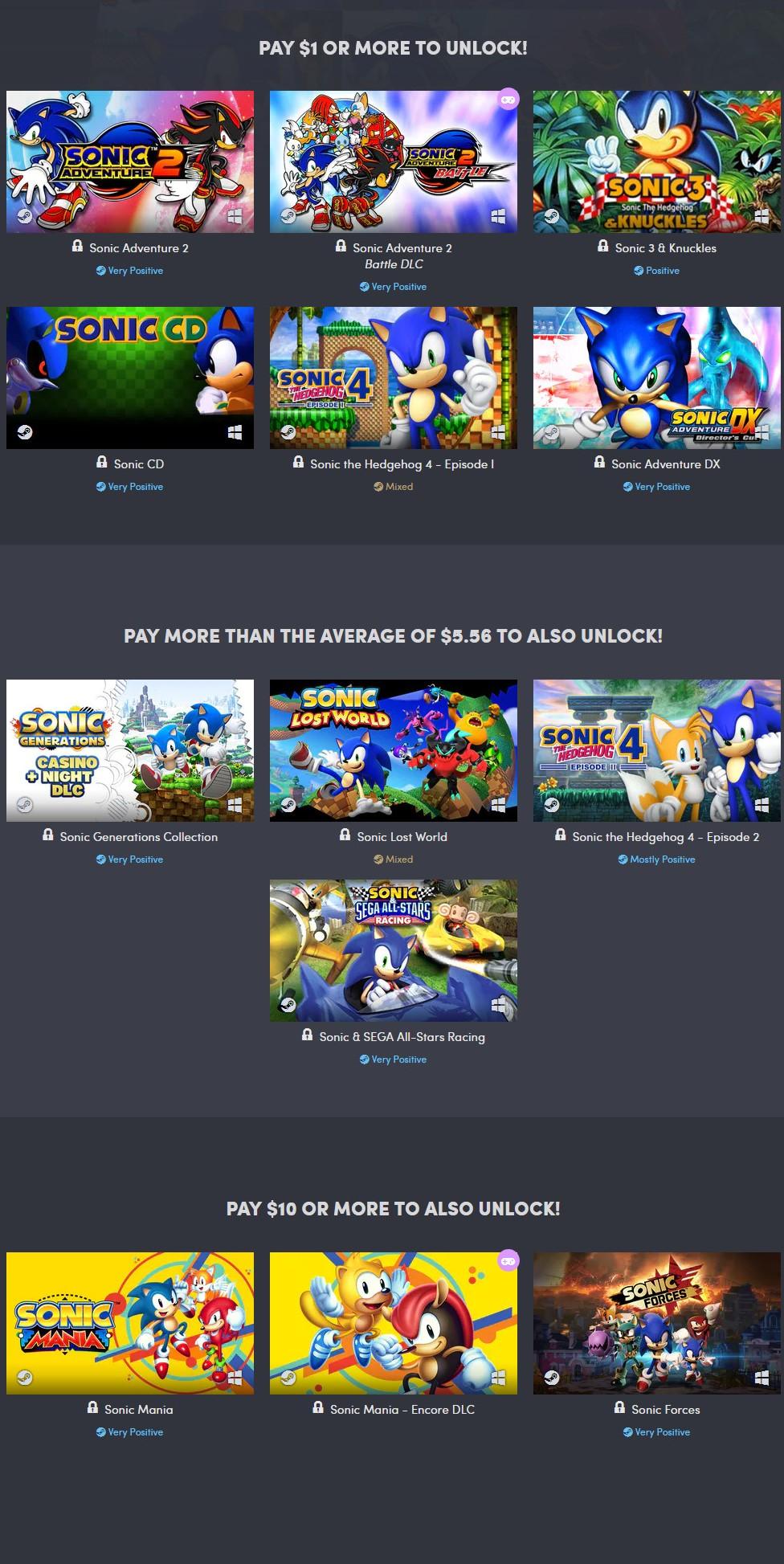 Screenshot_2019-11-27 Humble Sonic Bundle 2019.jpg