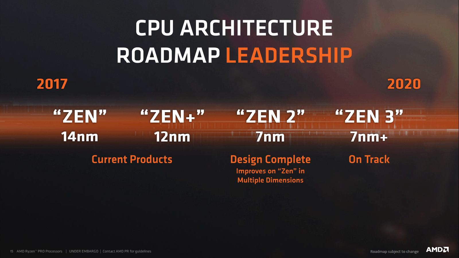 amd_roadmap_cpu_q2_2018.png