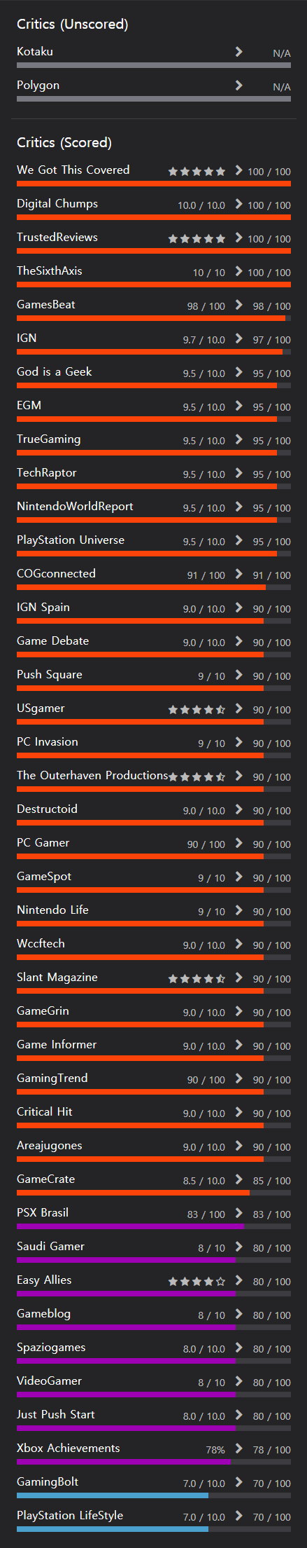 screenshot-opencritic.com-2018.08.07-11-06-25.png
