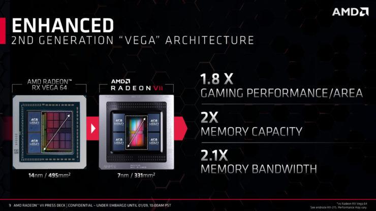 AMD-Radeon-Vega-VII-GPU-Official-Presentation_2-740x416.jpg
