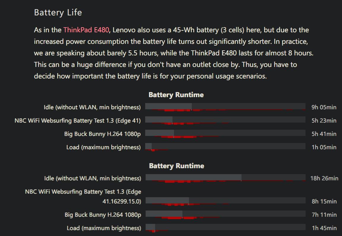Lenovo ThinkPad E485  Ryzen 5  Vega 8  Laptop Review   NotebookCheck net Reviews.png