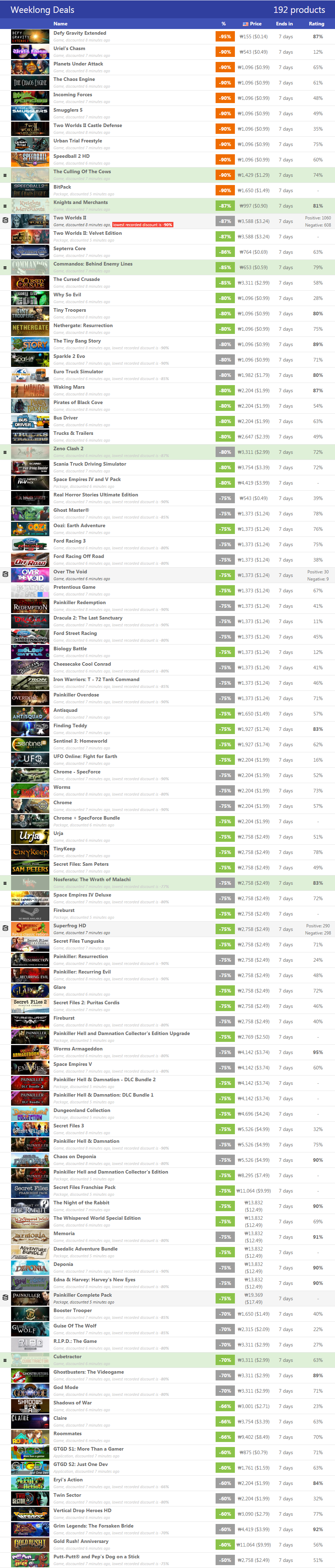 Steam Sales Tracker · US · Steam Database.png