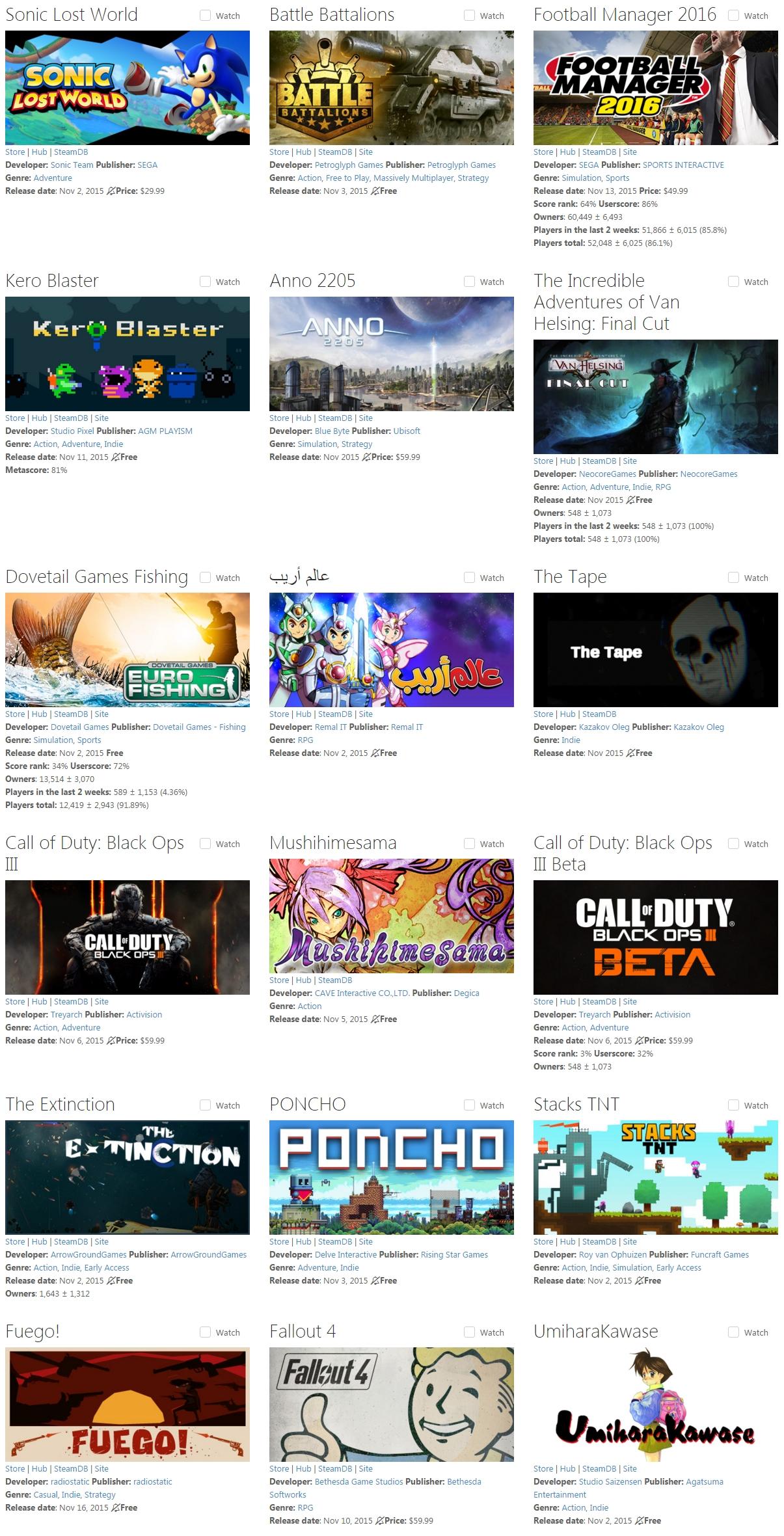 'SteamSpy - All the data and stats about Steam games' - steamspy_com_ - 218.jpg