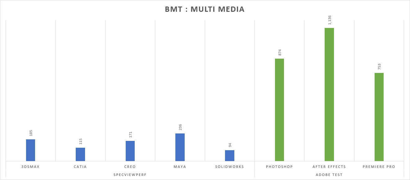 bmt-multimedia.jpg
