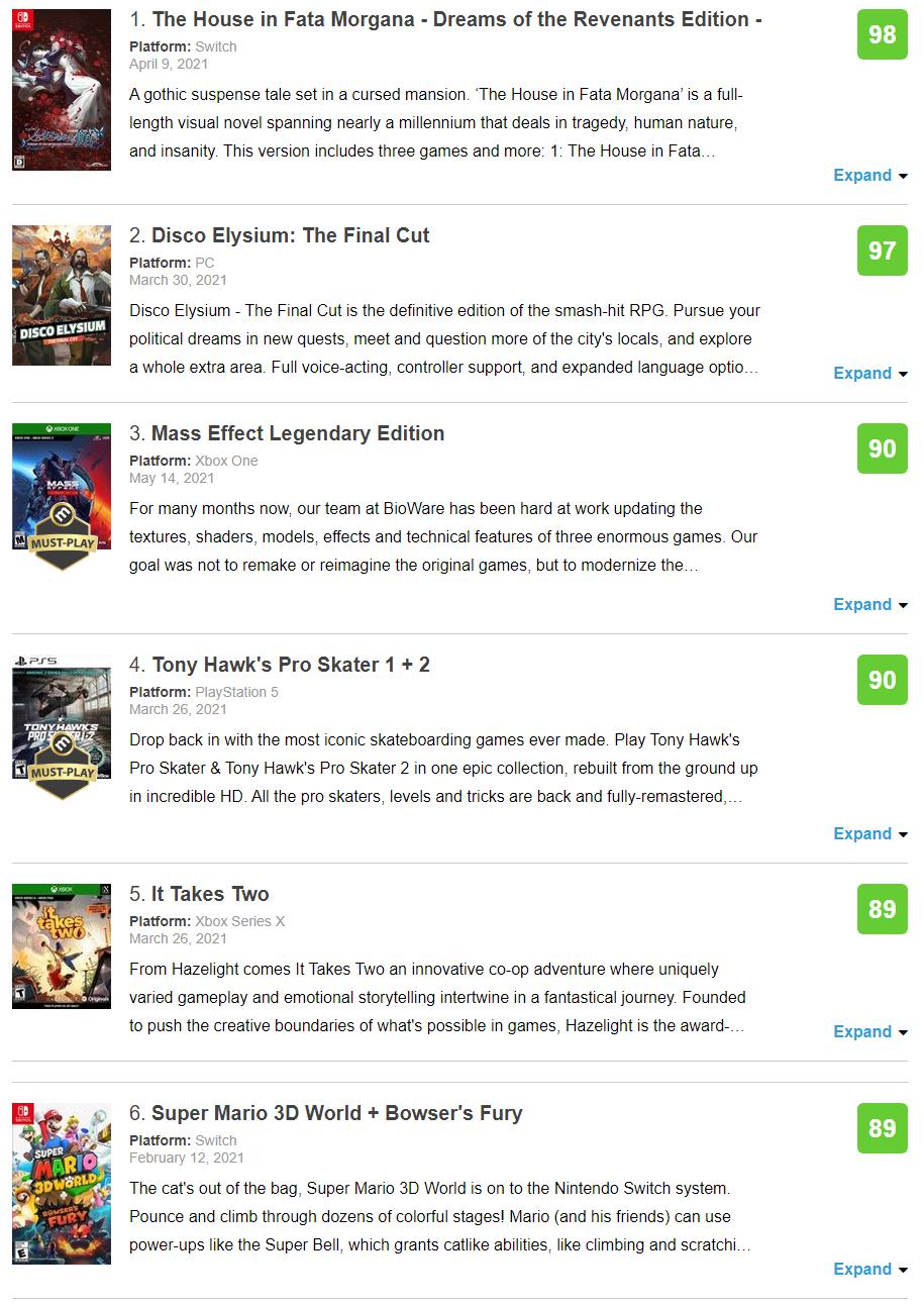 FireShot Capture 2943 - Best Video Games for 2021 - Metacritic - www.metacritic.com.png