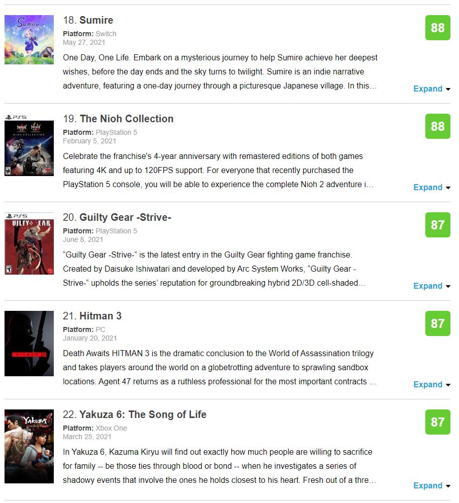 FireShot Capture 2960 - Best Video Games for 2021 - Metacritic - www.metacritic.com.png